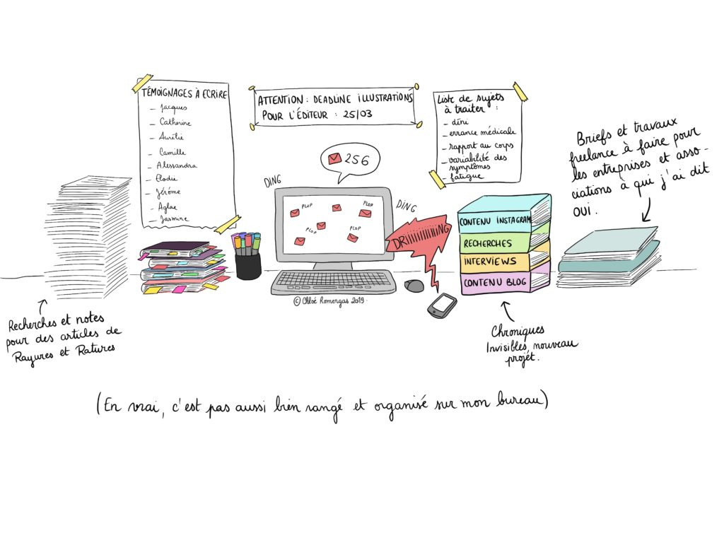 multi projets - multi tâches - auto entrepreneur